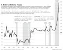 USA elamispindade hinnaindeks alates 1890. a.