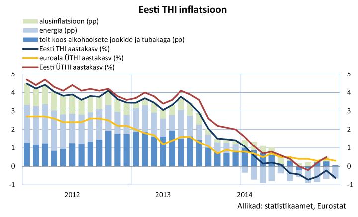 inflatsioon01_05122014