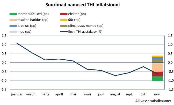 inflatsioon02_05122014