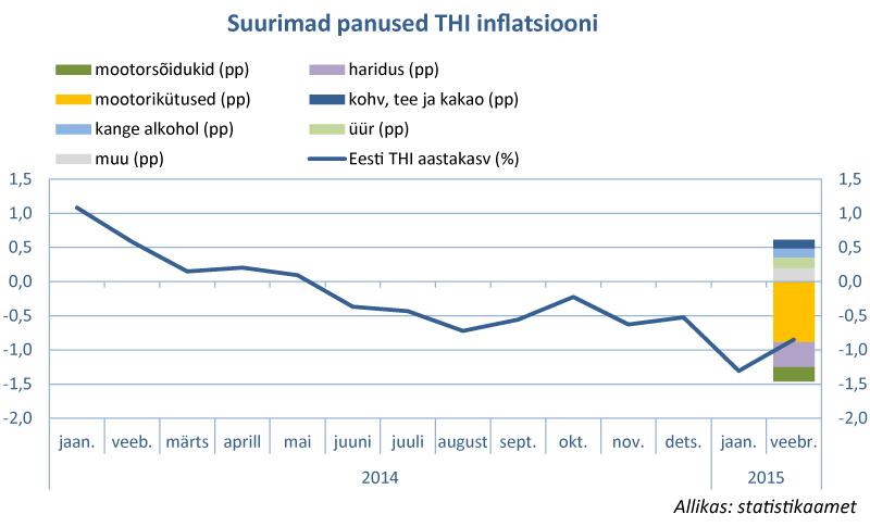 20150306_inflatsioon02