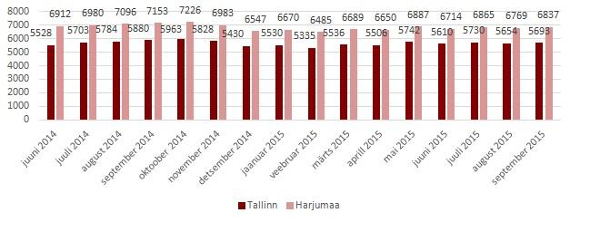 tallinn-15-10-07_2