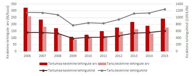 tartu-15-10-07_1