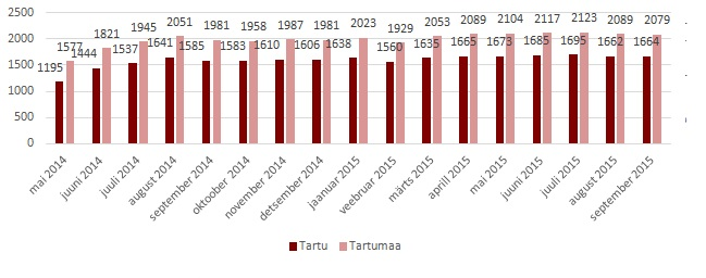 tartu-15-10-07_2