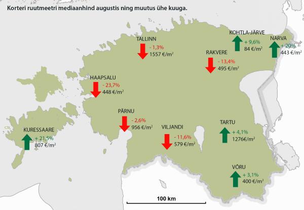 Eesti kaart august