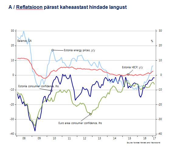 Reflatsioon