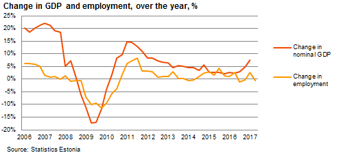 170815 Lack of labour a growing concern 2