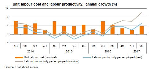 170831 Economic growth