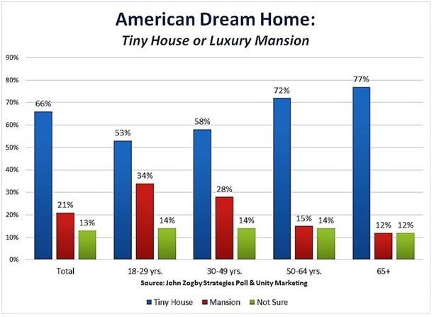 171019 American Dream Home