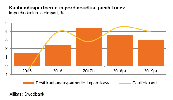180125 Swedbanki majandusprognoos 3