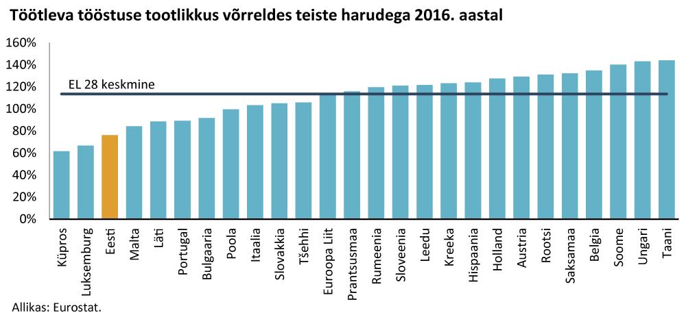 Kas tööstusel on Eestis enam lootust 1