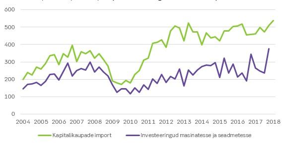 180516 Рост экспорта замедлился