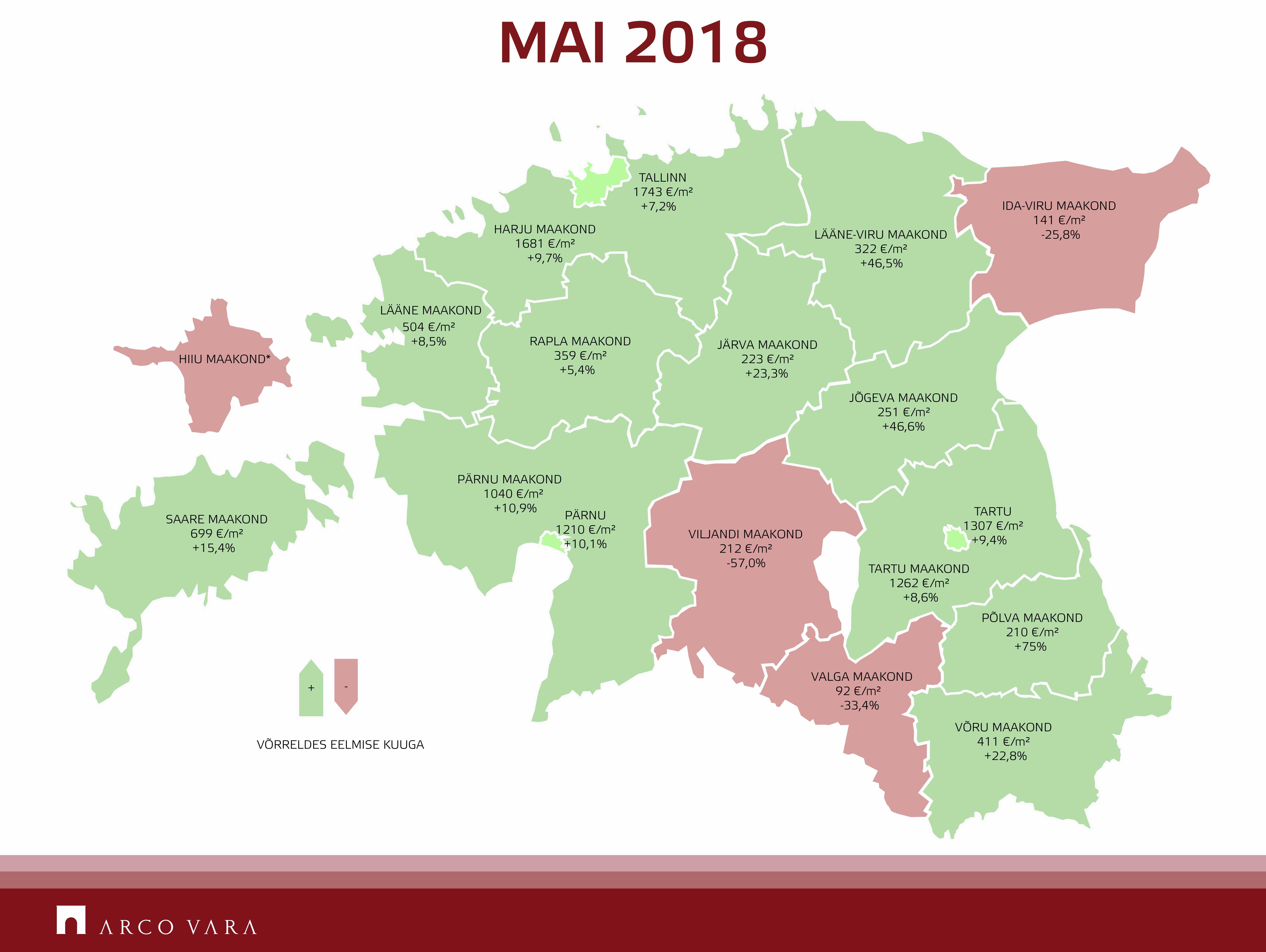 180608 Eesti kinnisvaraturu maikuu lühiülevaade 4