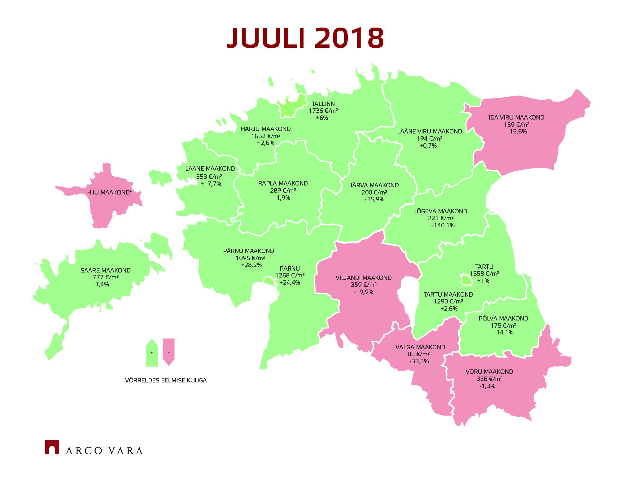 180810 Eesti kinnisvaraturu juulikuu lühiülevaade 4