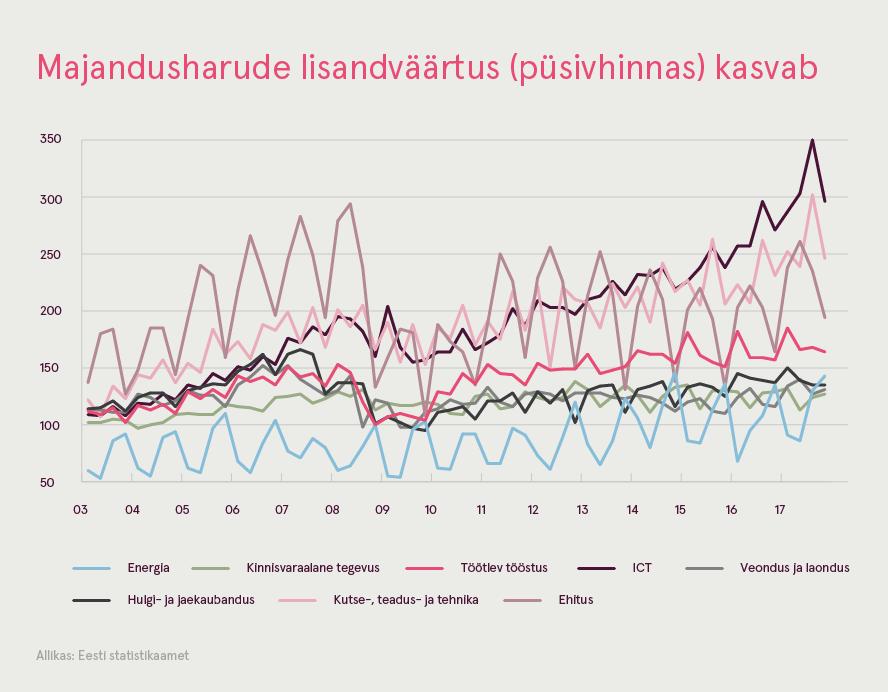 180906 Rahvaarvu kasv ületab esmakordselt euroala keskmist 4
